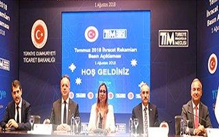 Erzurum'dan 7 ayda 12.4 milyonluk ihracat