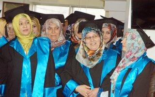 Erzurumlu Anneler Kep Fırlattı