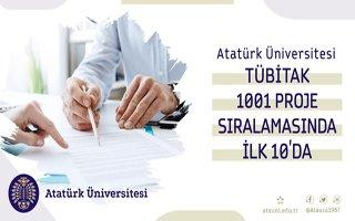 Atatürk Üniversitesi proje sıralamasında ilk 10'da