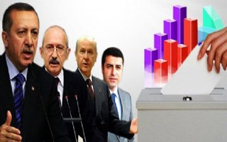 İşte son ankete göre AK Parti'nin oyu