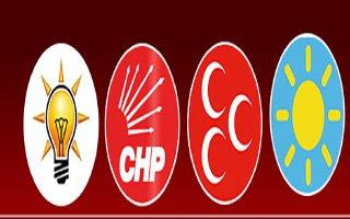 Partilerin Erzurum'da belediye başkan adayları