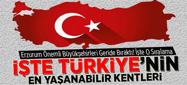 Erzurum Türkiye'nin En Yaşanabilir Kentleri Arasında