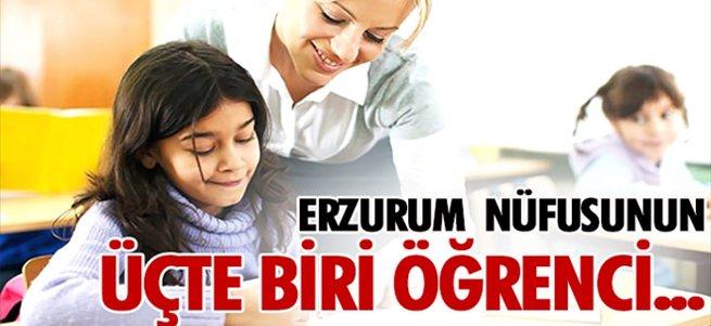 Erzurum nüfusunun üçte biri öğrenci