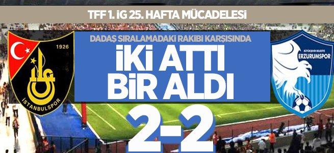 BB Erzurumspor 1 puana razı oldu