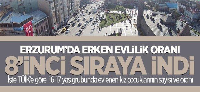 Ve TÜİK açıkladı… Erzurum 8´inci sıraya indi