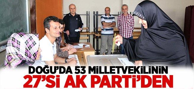Doğu'da 53 Milletvekilinin 27'si Ak Parti'den