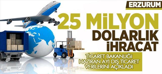 Erzurum'dan 25.7 milyon dolarlık dış ticaret