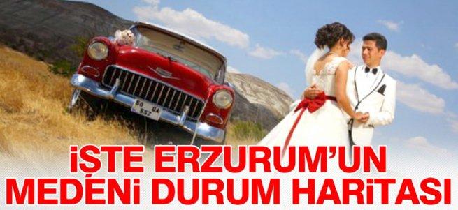 İşte Erzurum'un Medeni Durum Haritası