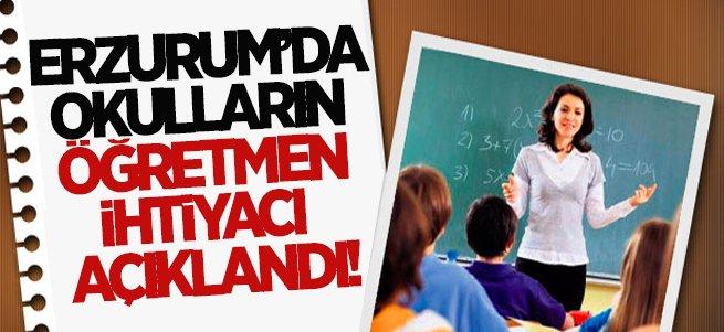 Erzurum'da okulların öğretmen ihtiyacı açıklandı!