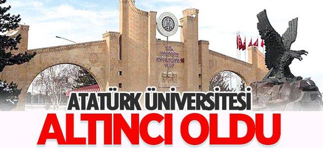 Atatürk Üniversitesi 8 proje ile altıncı oldu