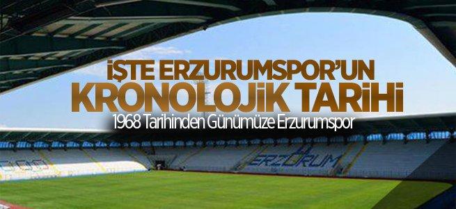 İşte Erzurumspor'un Kronolojik Tarihi