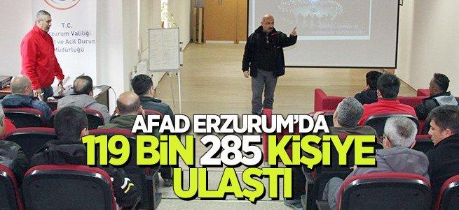 AFAD Erzurum'da 119 Bin 285 Kişiye Ulaştı