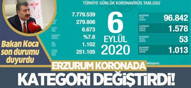 Erzurum'da ağır hasta sayısı arttı