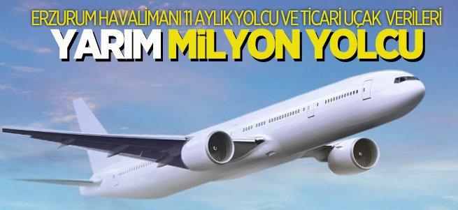 Erzurum havalimanı 522 bin yolcu ağırladı