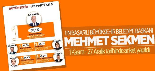 Türkiye'nin en başarılısı Mehmet Sekmen oldu