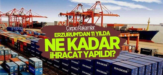 Erzurum'dan 11 yılda ne kadar ihracat yapıldı?